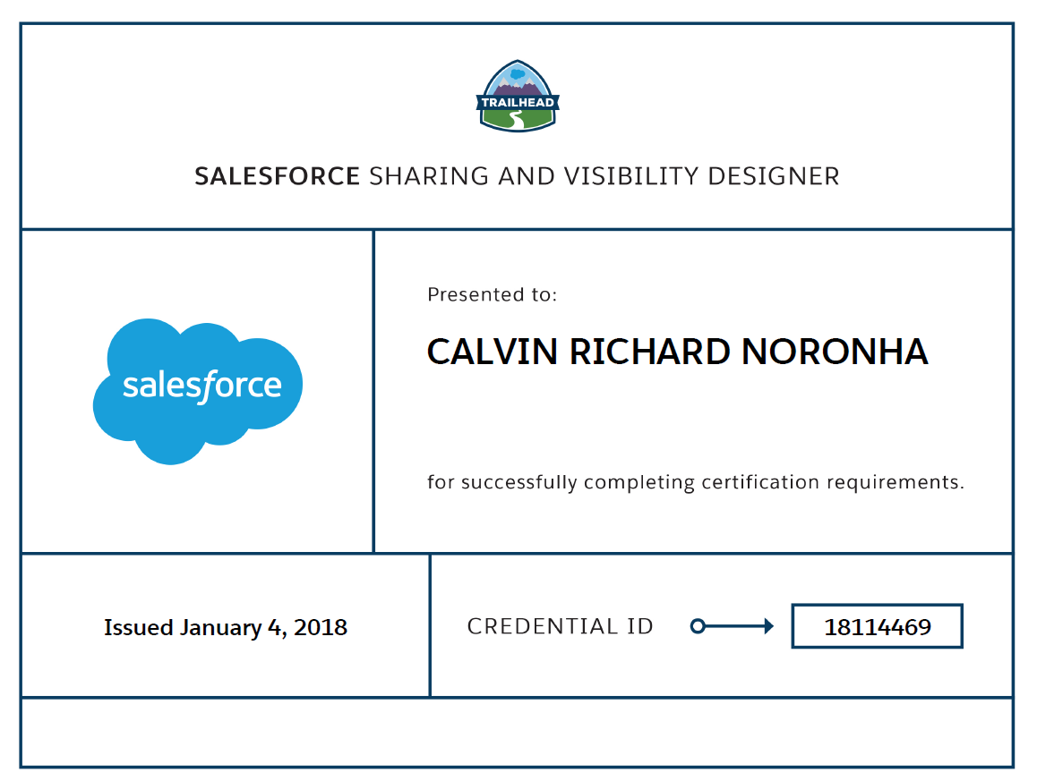 How to study for and pass the salesforce certified sharing and my shiniest new cert 1betcityfo Gallery